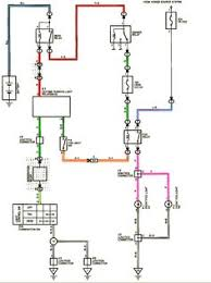 basic ford hot rod wiring diagram hot rod tech fog light wiring diagram