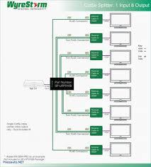 rj11 wiring diagram awesome telephone rj11 splitter wiring diagram rj11 wiring diagram adsl home wiring diagram best adsl wiring diagram refrence