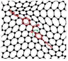 Lc graphene