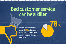 Great Customer Service Means How Important Is Customer Service To Your Online Reputation