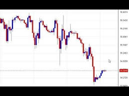 Comex Gold Analysis Mcx Market Report Nifty Technical
