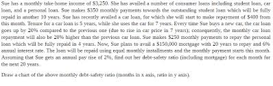 Solved Sue Has A Monthly Take Home Income Of 3 250 She