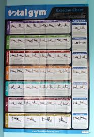 Multi Gym Wall Chart 77 Prototypic Total Gym Chart