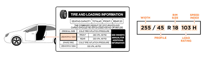 Ford Rim Size Chart Ford Rim Size Chart 2019
