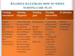 Nursing Process In Psychiatric Nursing Care By Nada Al Attar Ppt
