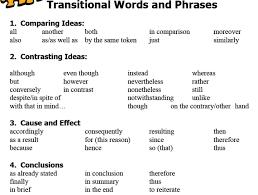 Transitional Words For Argumentative Essay Transition Words In An Argumentative Essay Mistyhamel