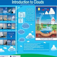 Nasa Skywatcher Chart 9 Best Nasa Sky Science Images Weather Climate Science