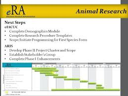 format of presentation of project executive powerpoint presentation format template voipersracing co