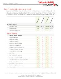 Free Printable Questionnaire Template Free Survey Template Ninjaturtletechrepairsco 17