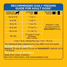 Pedigree Puppy Food Feeding Chart Pedigree Small Dog Complete Nutrition Adult Dry Dog Food