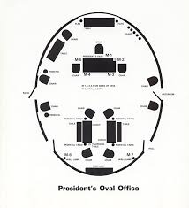 Nixon oval office Lbj Enlarge This Map Of The Oval Office Richard Nixon Foundation The Nixon White House Tapes National Archives
