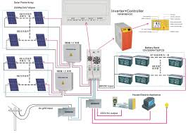 solar system wiring diagram wiring diagram and hernes wiring diagram for solar power system the