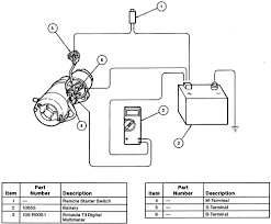 repair guides starting system starter autozone com 1999 ford f150 starter wiring diagram fig wiring schematic
