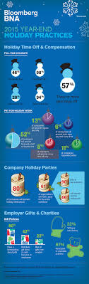 year end holiday practices bloomberg bna 2015 year end holiday infographic