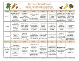 30 Day Healthy Eating Plan 10 Free Healthy Menu Plans Tone And Tighten