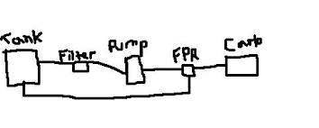 mallory fuel pump issues rx7club com mallory fuel pump issues fprdiagram jpg