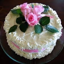 Birthday Cake Tastespotting