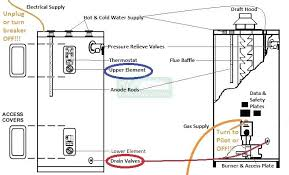 ge electric hot water heater wiring diagram thermostat how to wire wire diagram for electric hot water heater full size of manual for rheem hot water heater how quickly will my wiring diagram electric