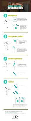 Kitchen Cabinet Installation Guide 17 Best Ideas About Installing Kitchen Cabinets On Pinterest