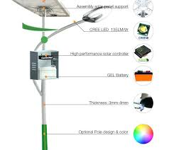 China Top Seller LED Solar Street Light Manufacturer Ce RoHS Solar Street Lights Price List