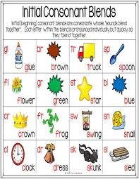 Free Ending Blends Chart Digraphs And Blends The Fun Factory