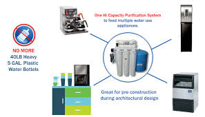 Drinking System Central Drinking Water Systems A Aquatron Water