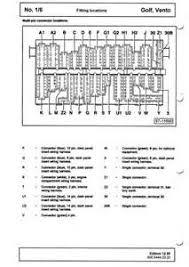 similiar vw golf fuse block diagram keywords vw golf fuse box diagram additionally 2011 vw jetta fuse box diagram