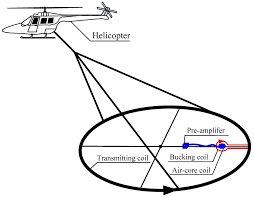 Geo Tracker Fuel Nozzle Diagram