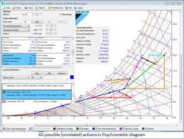 Psychrometric Chart Software Free Download Daikins New Analysis Tool Offers A Breath Of Fresh Air Shere