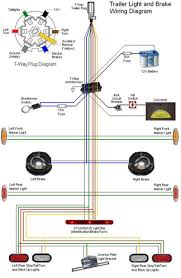 6 plug trailer wiring diagram color code on wiring library clean rv trailer wiring diagram 7 way rv trailer plug wiring diagram 7 way trailer