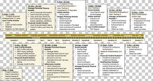 schedule milestones milestone timeline schedule project plan others png clipart