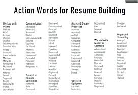 Words To Use In Cover Letters Words For Cover Letter Best Solutions Of Killer Cover Letters And