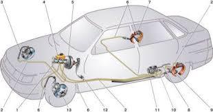 Курсовая работа Эксплуатационные свойства автомобиля ВАЗ  5 Рабочая тормозная система автомобиля