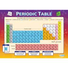 Periodic Table Wall Chart 841 X 594mm
