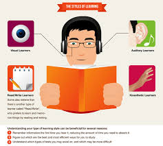 tools to improve communication reading memory and more for all  tools to improve communication for all learning styles