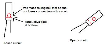 how to build a tilt alarm circuit how tilt sensors work