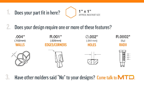 Request A Quote 96 Wonderful Request A Quote For Your Micro Medical Design