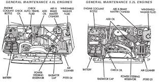 jeep engine diagram wiring diagrams online