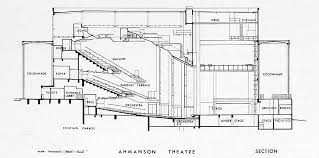 Los Angeles Theatres Ahmanson Theatre