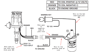 ford focus coil pack wiring diagram deconstruct how to wire an ignition coil diagram beautiful chevy hei distributor wiring diagram 78 for your 2004 arresting ford focus coil