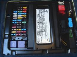 renault megane fuse box location jmcdonald info Nissan Altima Fuse Box Diagram renault master fuse box location 2004 350z fuse box diagram \u2022 free
