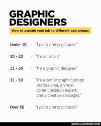 Graphic Designer Funny 28 Epic Memes For Graphic Designers