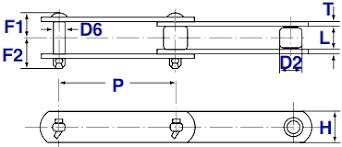 Chain Strength Chart Pan Conveyor Chain Apron Conveyor Chain Usa Roller Chain