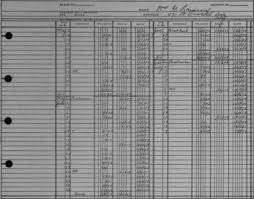 Bookeeping Ledger 96 Bookkeeping Of The Bank