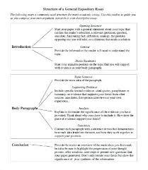 strategies on write an essay dramaturgy