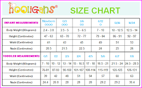 48 Hand Picked Australian Baby Clothes Size Chart