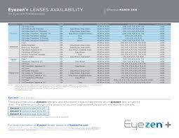 Eyezen _lenses_availability_chart_lr Page 001 Select Optical