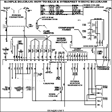 Wiring diagram of ford style engine bay wire wiring harness toyota camry stereo harness