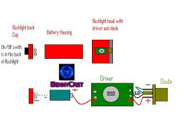 how to build a blu ray in a flashlight laser pointer forums how to build a blu ray in a flashlight diagram jpg