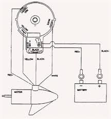 36 volt trolling motor wiring diagram wiring diagram 12 24 trolling motor wiring diagram nilza